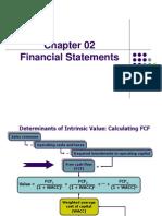 Ch02 Fin Statements