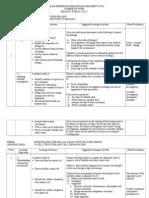 Scheme of Work BIOLOGY FORM 4_ 2012