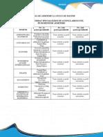 Punctajul Acordat Specializarilor Absolvite Pentru Calculul Mediei de Admitere