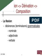 Dérivation - Flexion - Composition