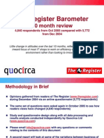 The Register barometer revisited
