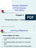 Presenting Data in Tables and Charts