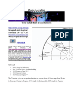 Pholus Centaur Business Astrology
