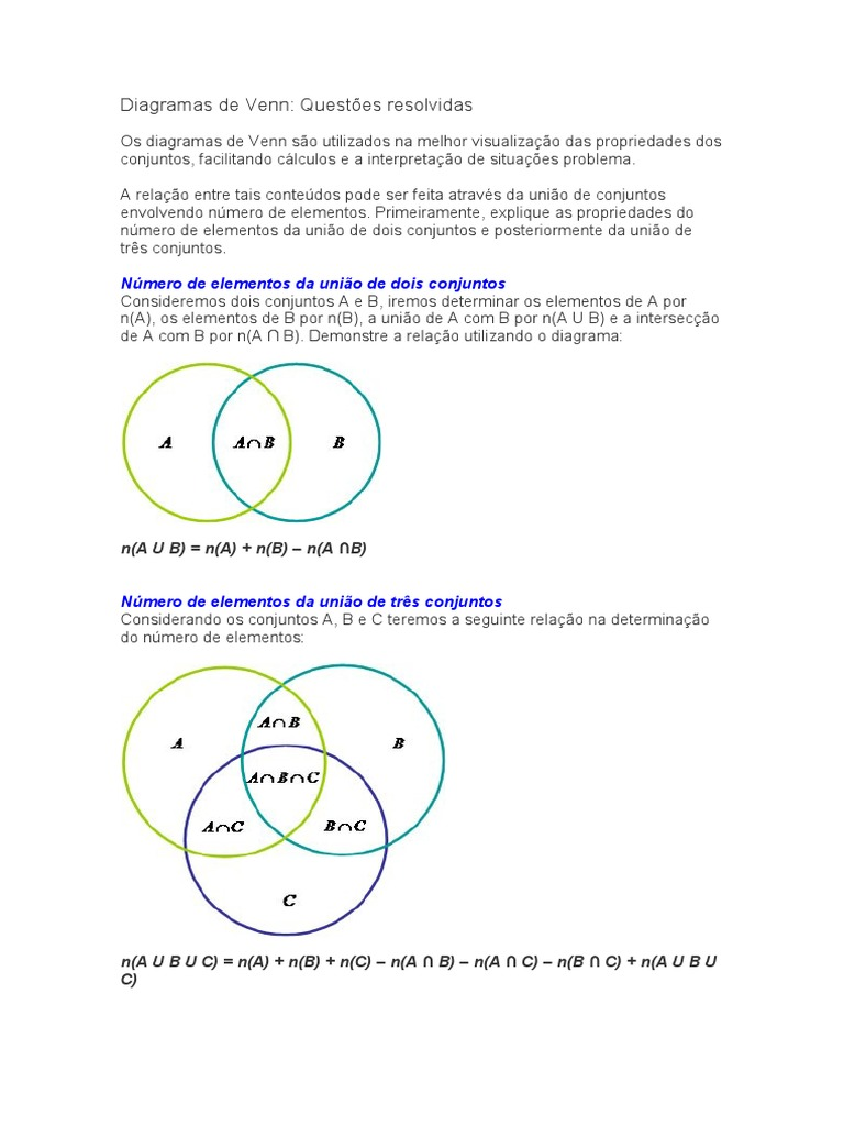 Diagramas de venn ccuart Image collections
