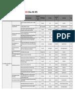 1H2013 Deficiencies - External - Sorted
