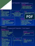 Process Analysis