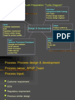 Process Analysis (Design)