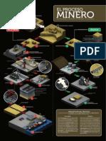 Infografia_low Proceso Sulfuro y Oxidos