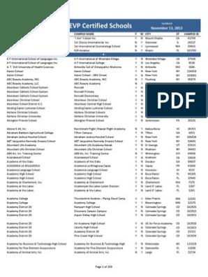 List Of Student Visa Certified Schools In Us Further Education Schools