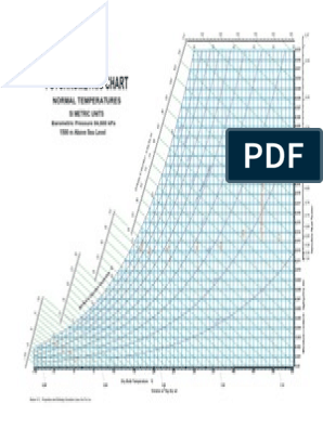 picture about Printable Psychrometric Chart known as Provider psychrometric chart 1500m over sea position.pdf
