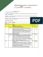 Site -Ec2 - Classement Par Paragraphes - Draft 11 - 28-09-12