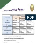 Clasificacion de Varnes