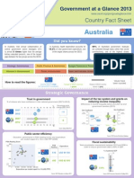 Australian Government at a glance - OECD