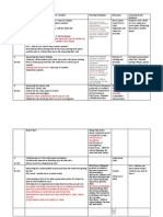 prep science unit overview