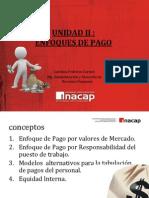 UNIDAD II Enfoques de Pago