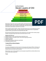 Pengertian 7 Lapisan OSI Layer Beserta Fungsinya