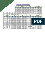 Tabel Berat Pengecatan Profil