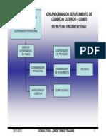Fluxograma Operacional - Departamento de Comex