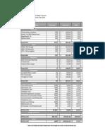 Bass Pro Media Plan Fall 2013 -- Spreadsheets