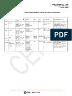 Direito Constitucional Material Suplementar qudro comparativo.pdf