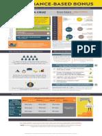 Inforgraphic Illustration of PBB