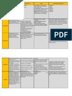 Cuadro Descriptivo - Organizadores Graficos 1