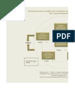 .DO-Modelo Organizacional Weisbord