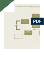 DO-Modelo Organizacional Weisbord(1)