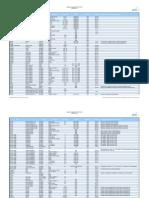 File Format List_October 2013