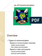 1. Types of Communication