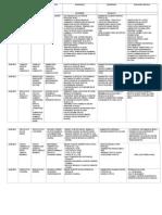Plan de Ingrijire 2013