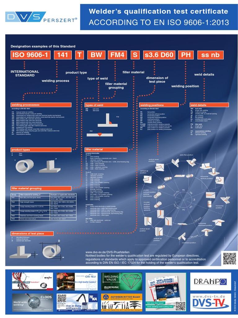 Welders Certification Designation Acc To En Iso 9606 1