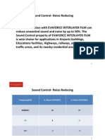 EVAFORCE® INTERLAYER FILM Sound Control Noise Reducing