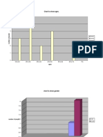 final spreadsheet results-formulae