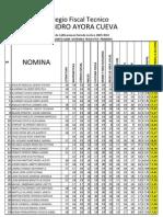 CUADRO DE CALIFICACIONES 2009 - 2010