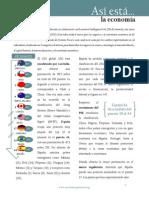 Global Dynamism Index 2013 (Así está la economía nov 2013)