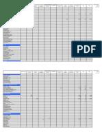 Genzyme Manpower Estimates Working Copy Rev a 110713