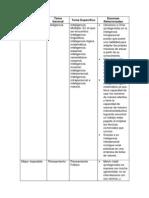 Análisis de Películas Trabajo Colaborativo 2 Procesos Cognositivos Superiores