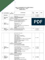 0_planificare_calendaristica_a7a