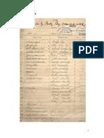 Rocky Boy Census 1908
