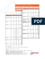 Tubería y accesorios CPVC flowguard ASTM D2846 NTC 1062