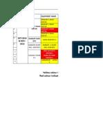 Effectiveness of CBM (OCT-13 & NOV-13)