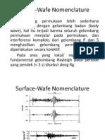 Surface Wafe Nomenclature