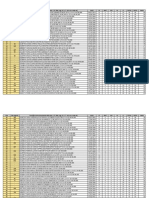 Classificação Prévia Oficial - Araraquara v2