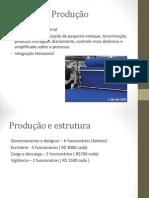Modelo de Produção