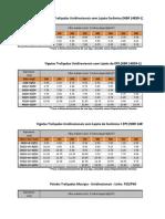 tabela-vaoxsobrecarga-2010-01
