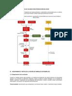 Manual de Manejo y Alimentacion de Vacunos