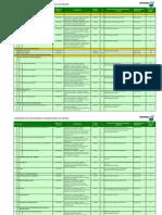 Petronas_SWECs External 30092013 - SERVICES