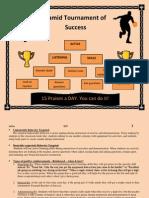 pyramid tournament i