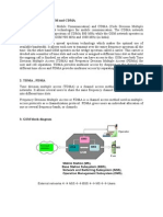 Basic Interview Question of Electronics & Communication Engineering